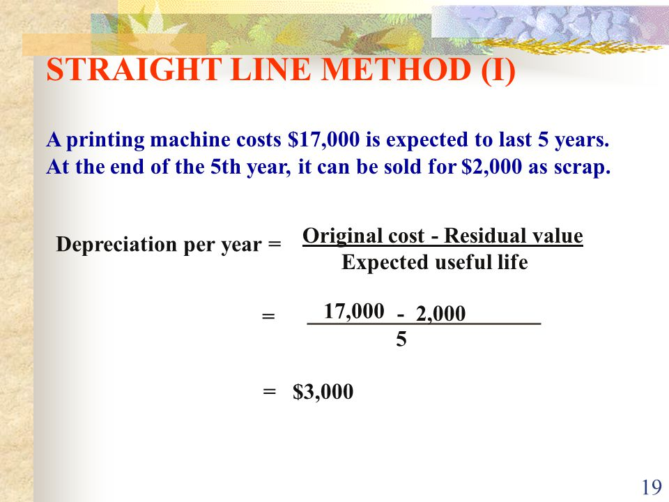 STRAIGHT LINE METHOD (I)