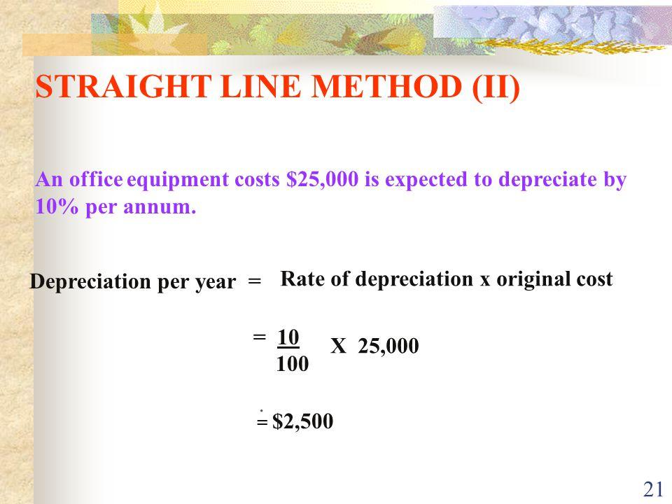 STRAIGHT LINE METHOD (II)