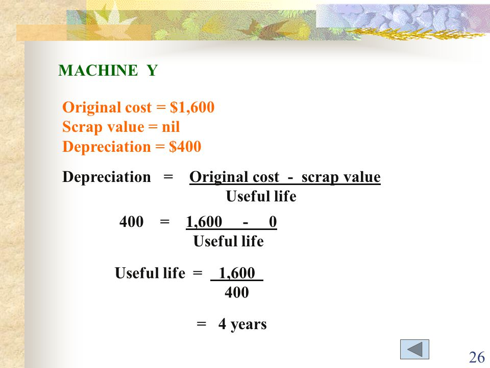 MACHINE Y Original cost = $1,600. Scrap value = nil. Depreciation = $400. Depreciation = Original cost - scrap value.