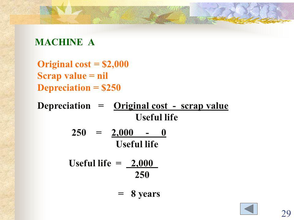 MACHINE A Original cost = $2,000. Scrap value = nil. Depreciation = $250. Depreciation = Original cost - scrap value.