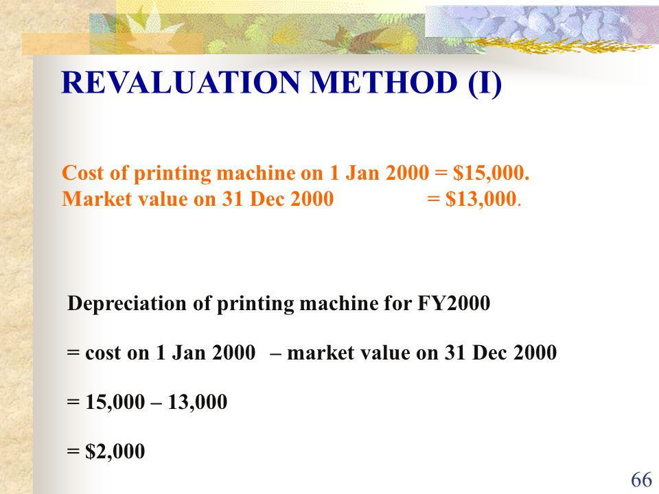 REVALUATION METHOD (I)