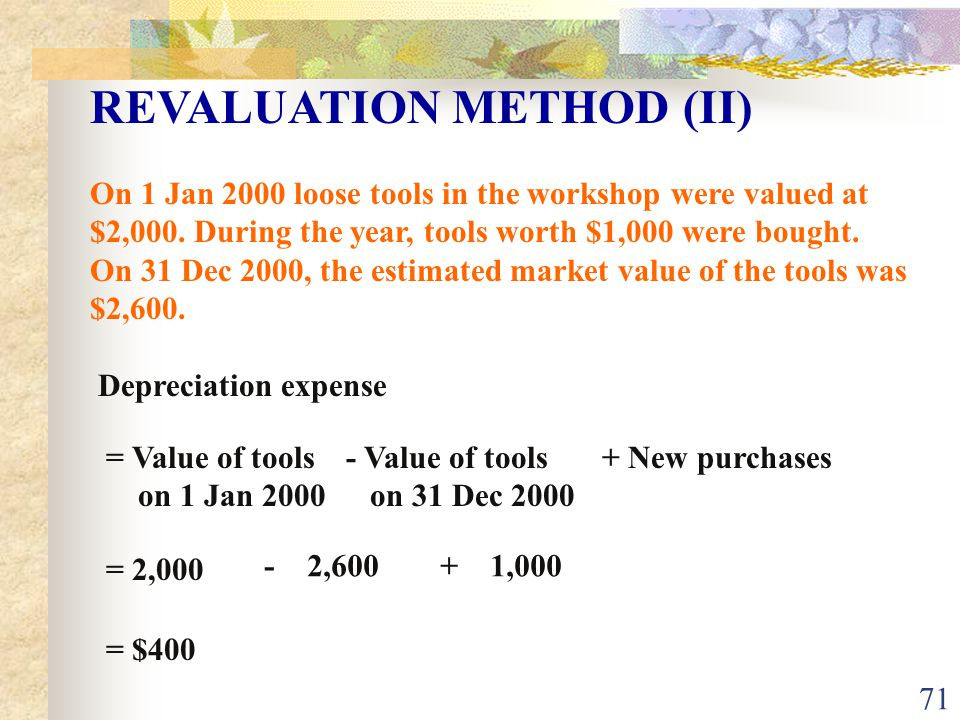 REVALUATION METHOD (II)