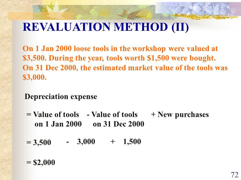 REVALUATION METHOD (II)