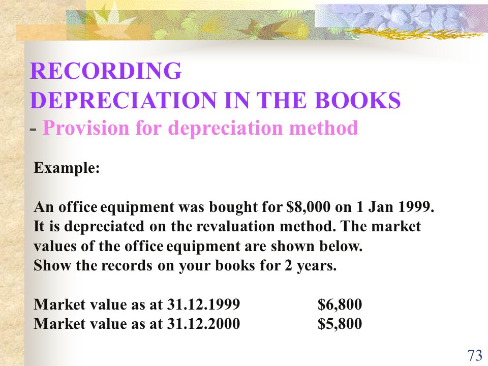 DEPRECIATION IN THE BOOKS