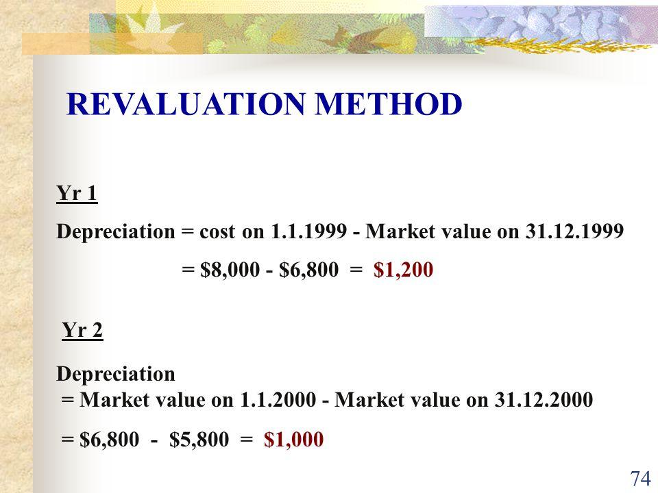 REVALUATION METHOD Yr 1. Depreciation = cost on 1.1.1999 - Market value on 31.12.1999. = $8,000 - $6,800 = $1,200.