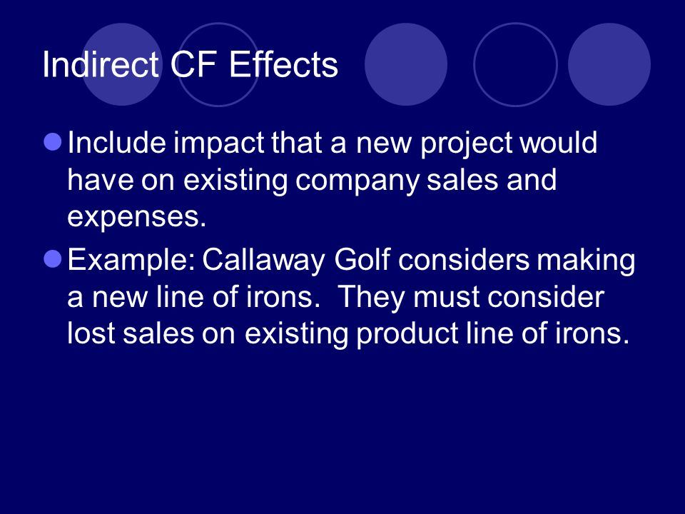 Indirect CF Effects Include impact that a new project would have on existing company sales and expenses.