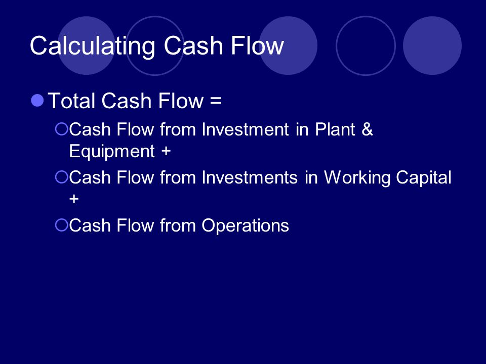 Calculating Cash Flow Total Cash Flow =