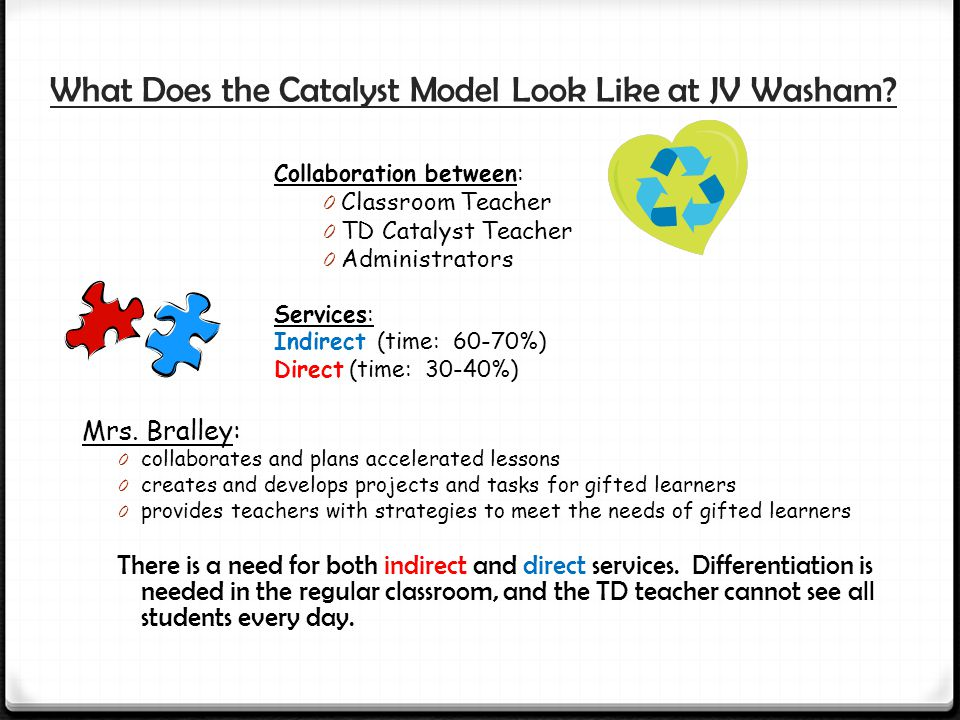 What Does the Catalyst Model Look Like at JV Washam