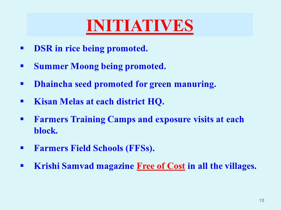 INITIATIVES DSR in rice being promoted. Summer Moong being promoted.