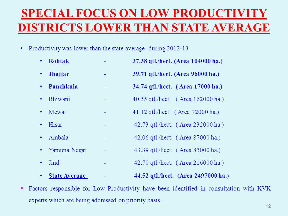 SPECIAL FOCUS ON LOW PRODUCTIVITY DISTRICTS LOWER THAN STATE AVERAGE