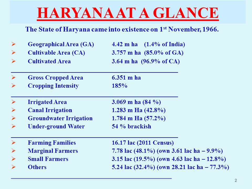 The State of Haryana came into existence on 1st November, 1966.