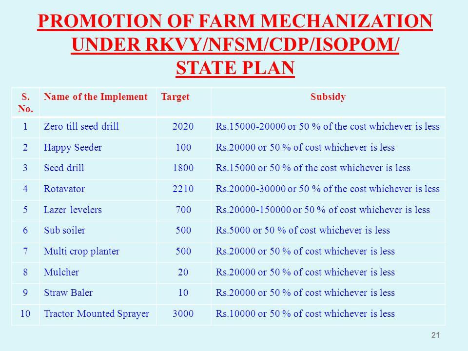 PROMOTION OF FARM MECHANIZATION UNDER RKVY/NFSM/CDP/ISOPOM/ STATE PLAN
