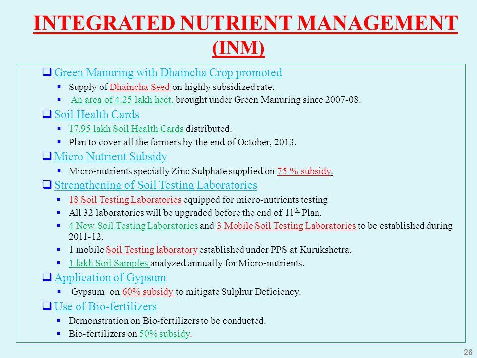 INTEGRATED NUTRIENT MANAGEMENT (INM)