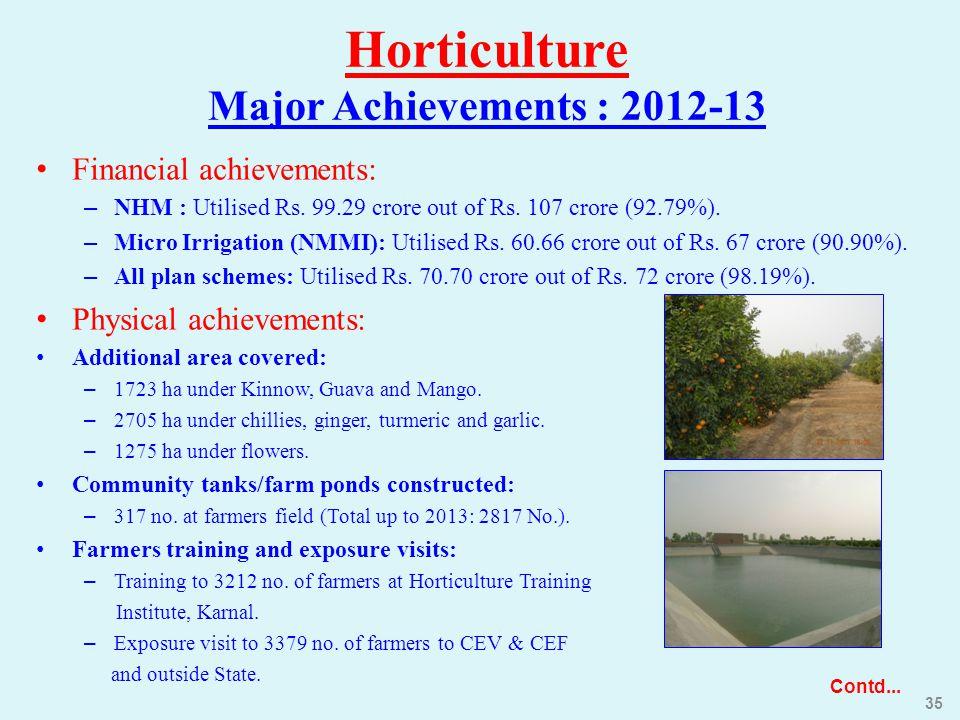 Horticulture Major Achievements : 2012-13