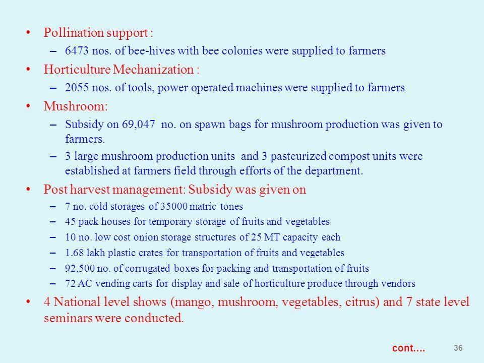 Horticulture Mechanization : Mushroom: