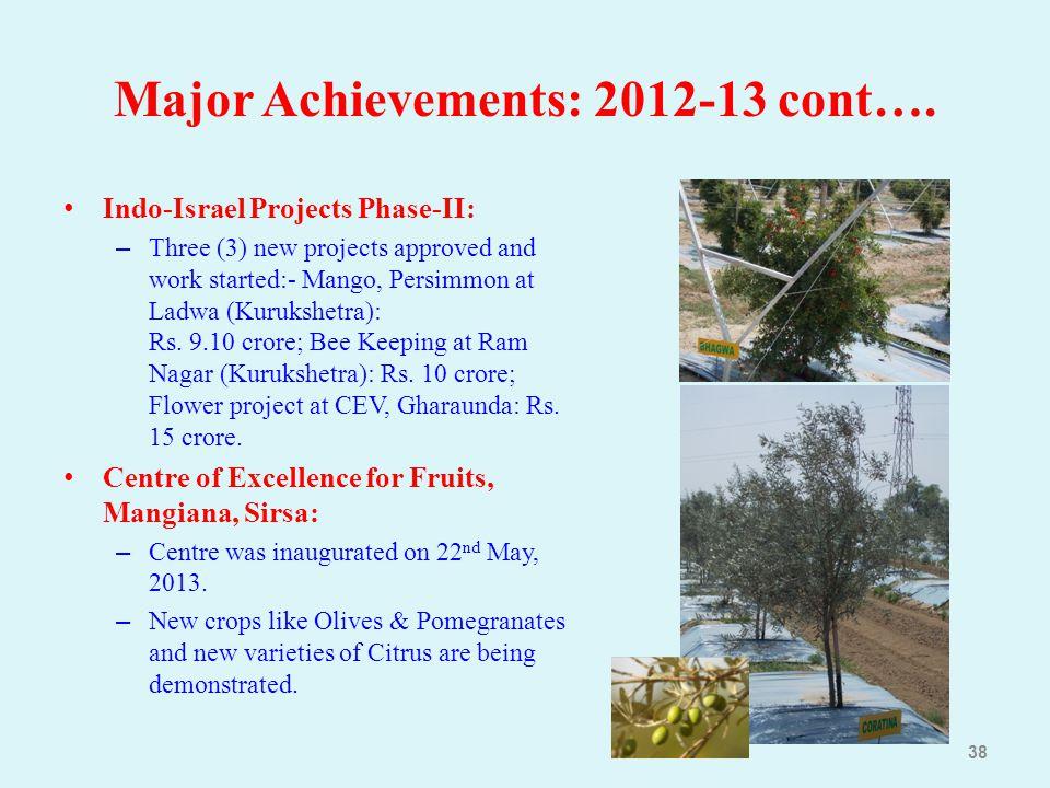 Major Achievements: 2012-13 cont….