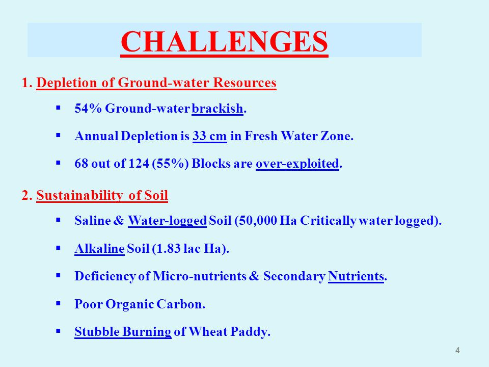 CHALLENGES 1. Depletion of Ground-water Resources