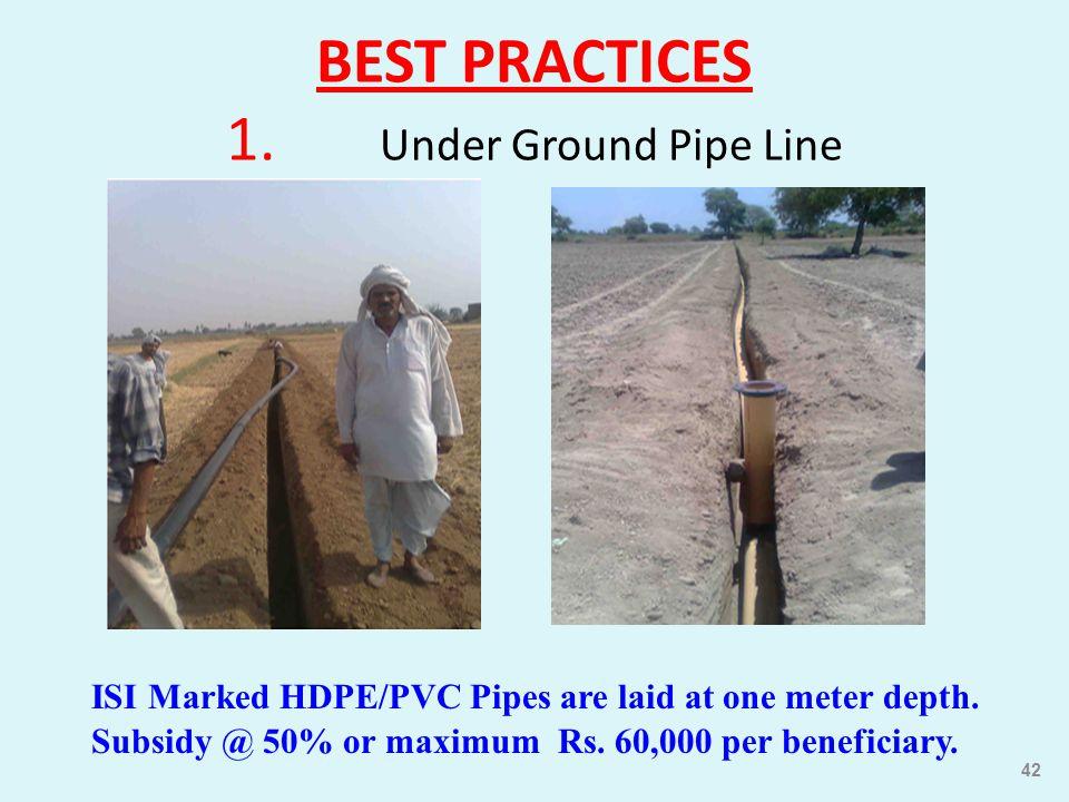 BEST PRACTICES 1. Under Ground Pipe Line