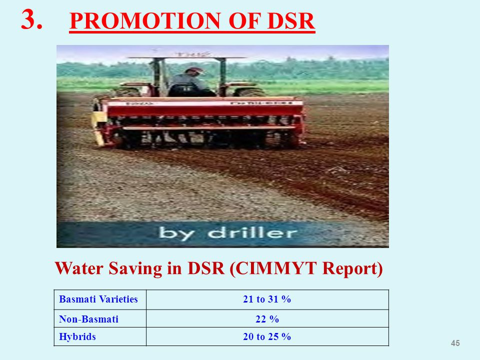 3. PROMOTION OF DSR Water Saving in DSR (CIMMYT Report)