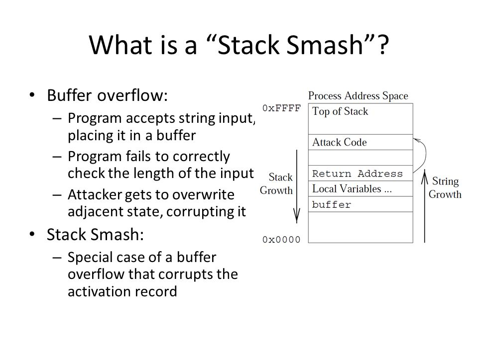 What is a Stack Smash Buffer overflow: Stack Smash:
