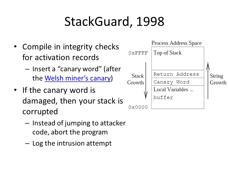 StackGuard, 1998 Compile in integrity checks for activation records