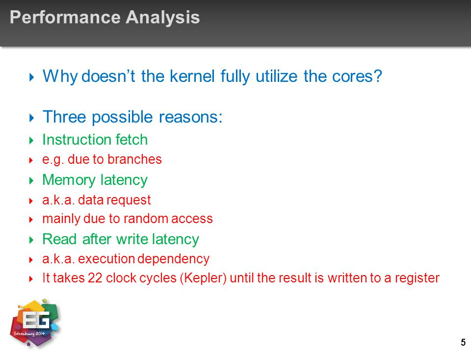 Performance Analysis Why doesn't the kernel fully utilize the cores