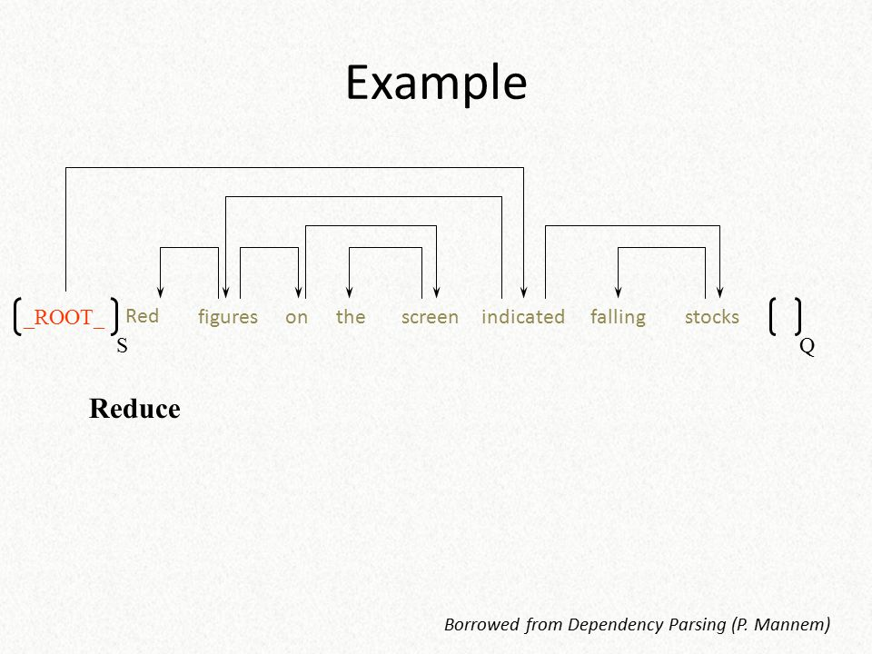Borrowed from Dependency Parsing (P. Mannem)
