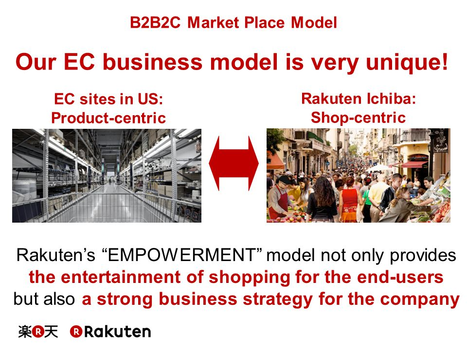 Our EC business model is very unique!