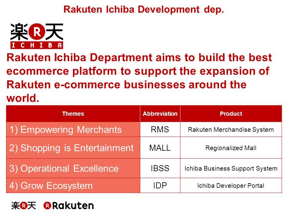 Rakuten Ichiba Development dep.