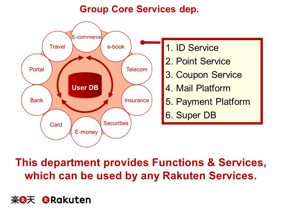 Group Core Services dep.