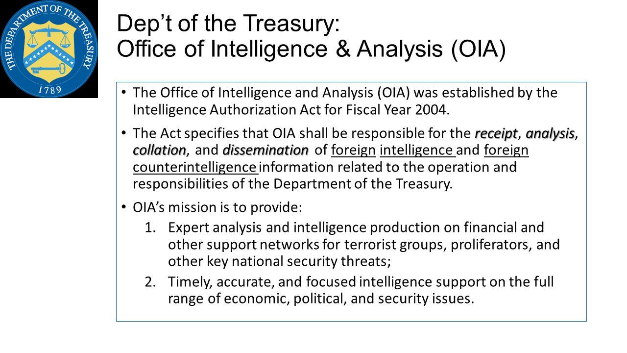 Dep't of the Treasury: Office of Intelligence & Analysis (OIA)