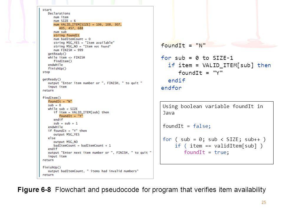 Programming Logic & Design, Sixth Edition