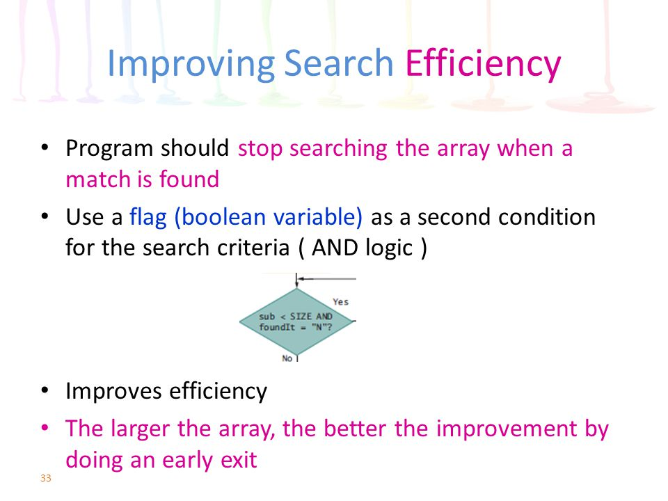 Improving Search Efficiency