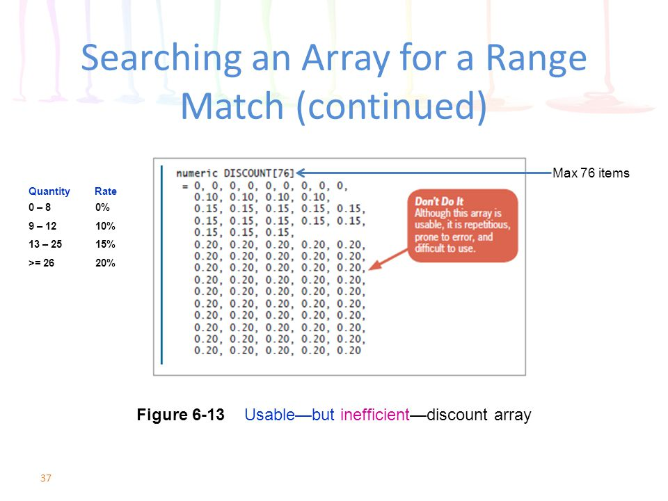 Searching an Array for a Range Match (continued)