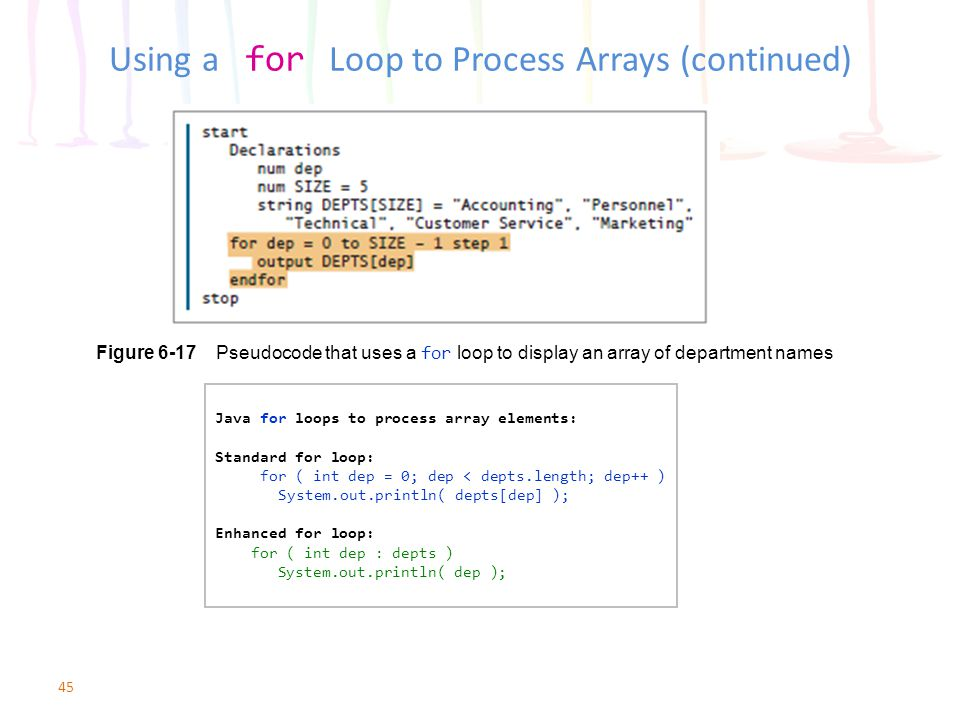 Using a for Loop to Process Arrays (continued)