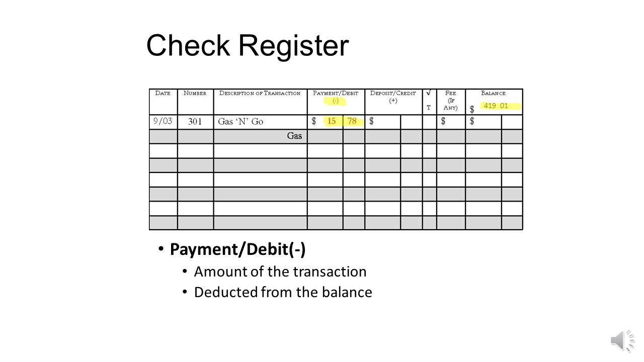 Check Register Payment/Debit(-) Amount of the transaction