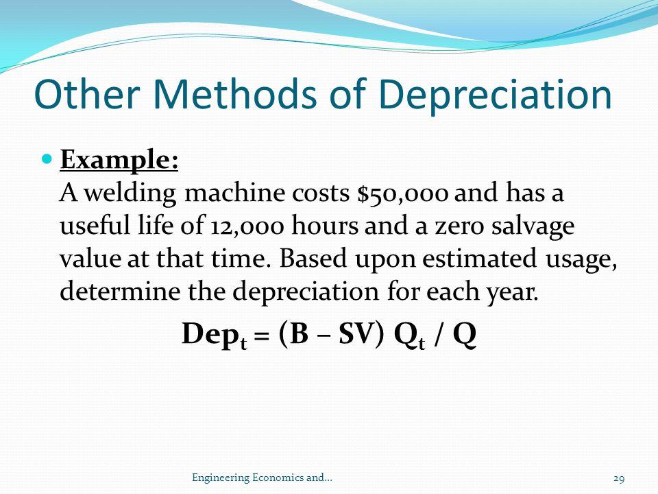 Other Methods of Depreciation