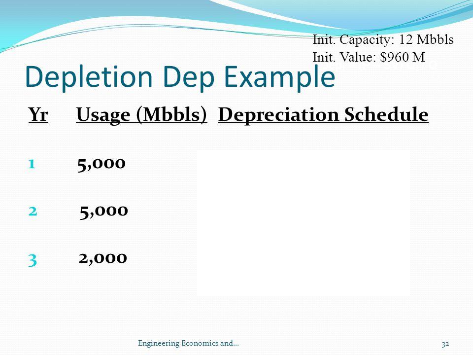 Depletion Dep Example Yr Usage (Mbbls) Depreciation Schedule