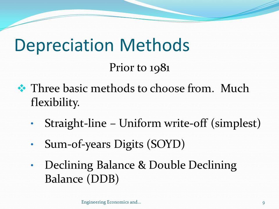 Depreciation Methods Prior to 1981