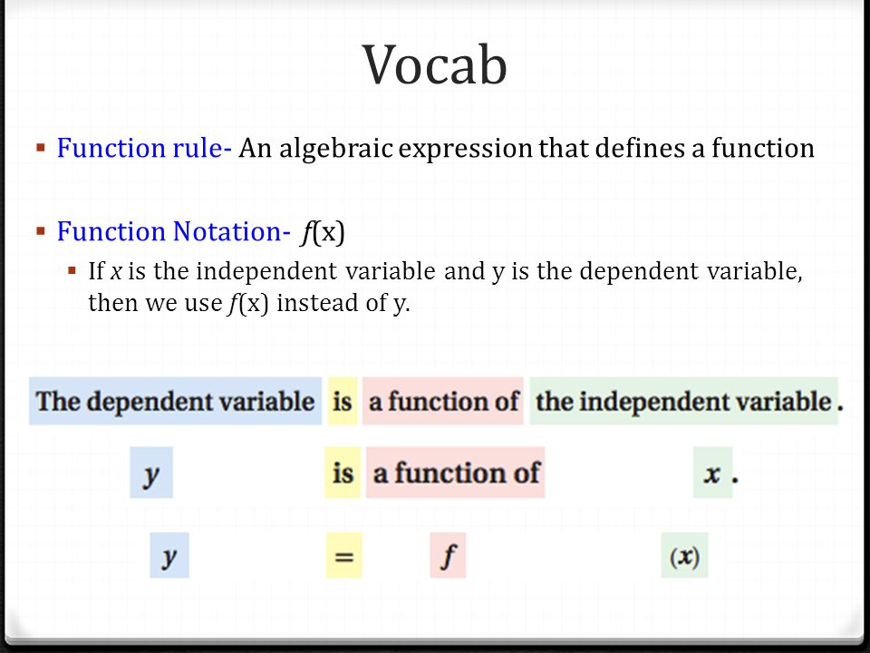Vocab Function rule- An algebraic expression that defines a function