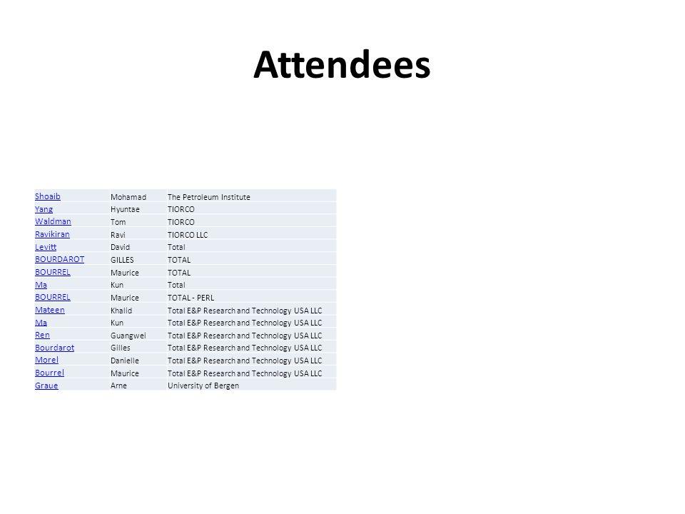 Attendees Shoaib Yang Waldman Ravikiran Levitt BOURDAROT BOURREL Ma