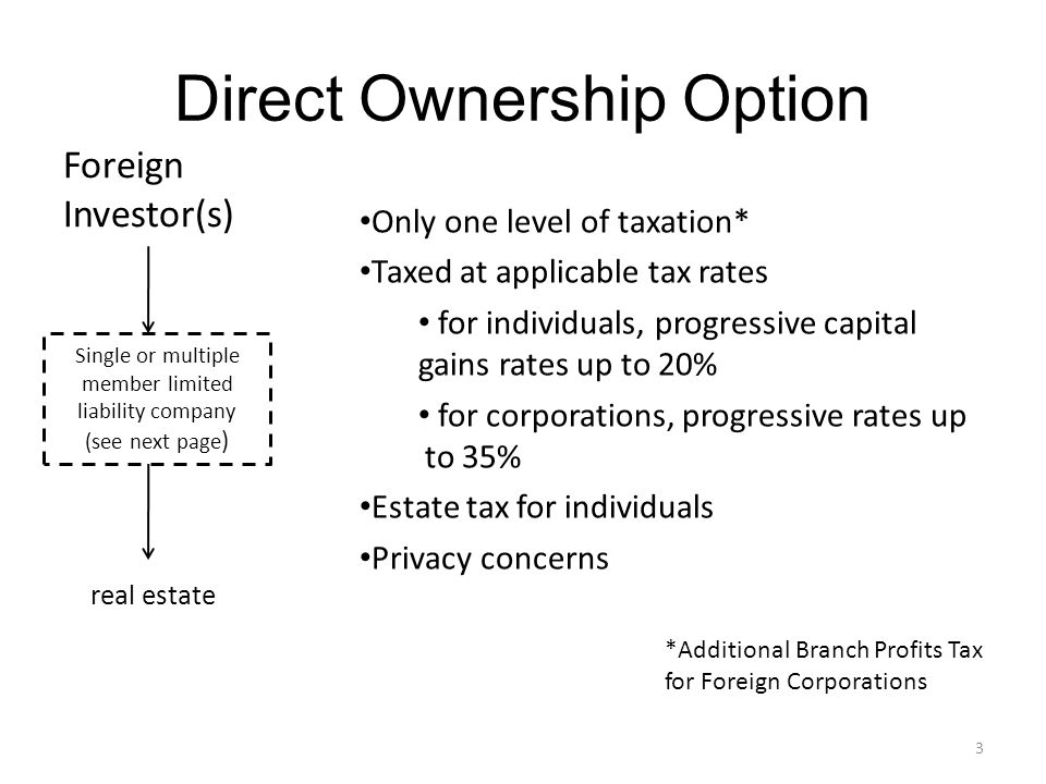 Direct Ownership Option