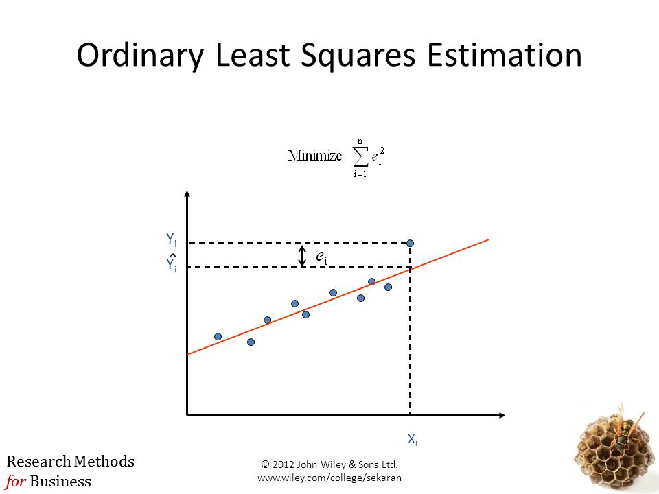 Ordinary Least Squares Estimation