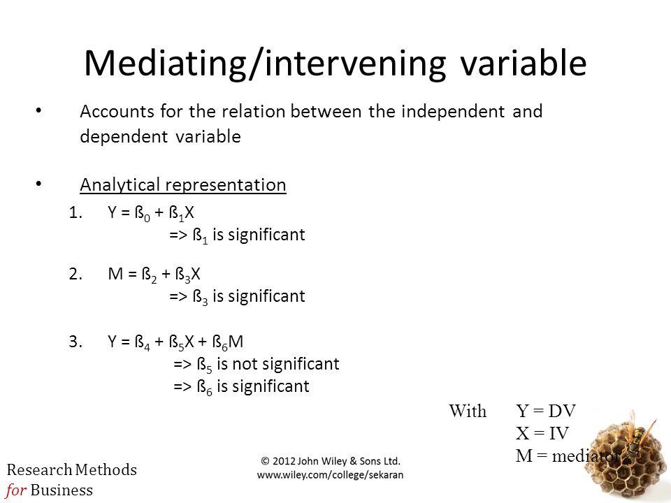 Mediating/intervening variable