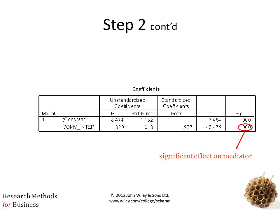 significant effect on mediator
