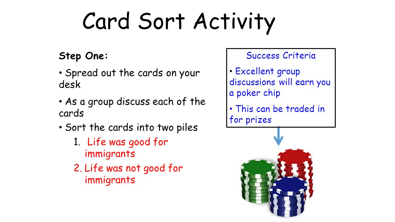 Card Sort Activity Step One: Spread out the cards on your desk