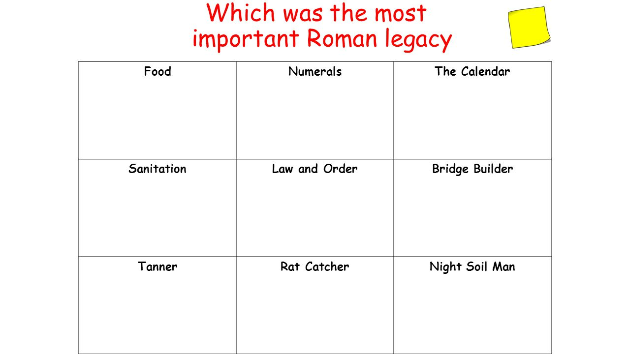 Which was the most important Roman legacy