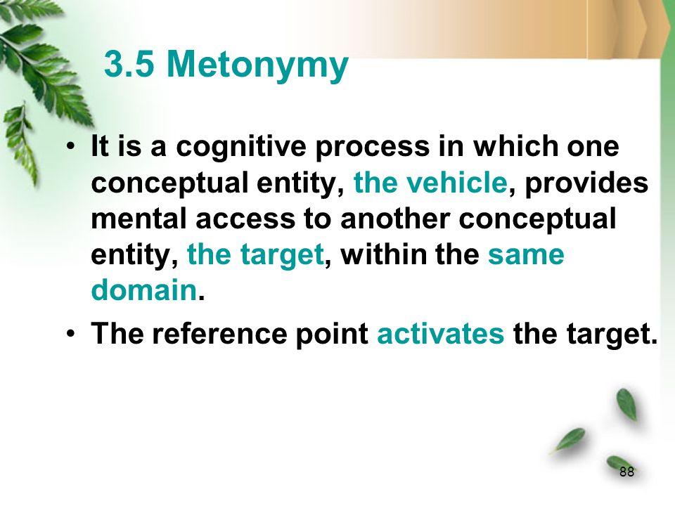 3.5 Metonymy