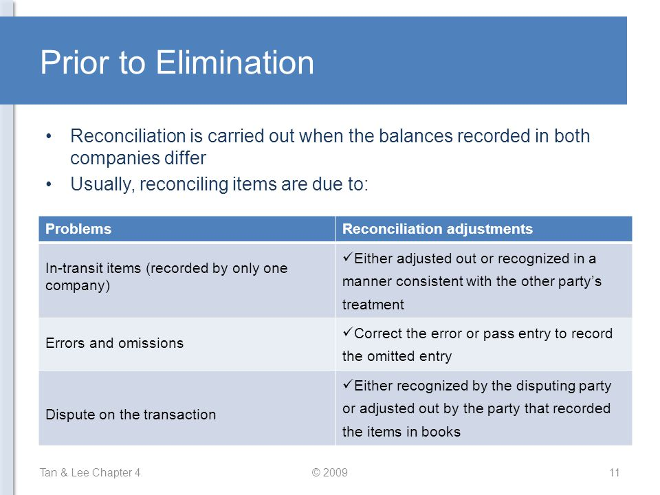 Prior to Elimination Reconciliation is carried out when the balances recorded in both companies differ.