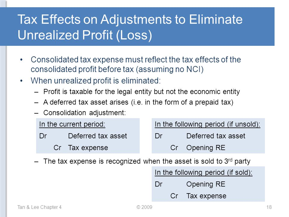 Tax Effects on Adjustments to Eliminate Unrealized Profit (Loss)
